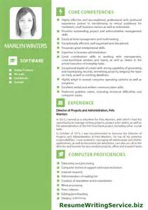 how do resume writing services work 1