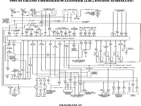 2003 jeep grand cherokee fuse box diagram wiring forums