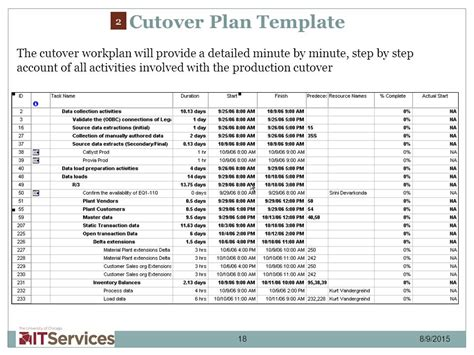 erp project plan template cutover plan template sap plan template