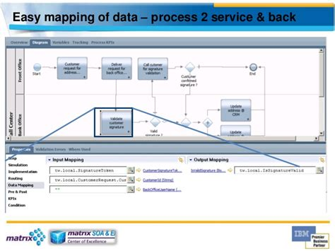 lombardi workflow what is bpm and why lombardi eng