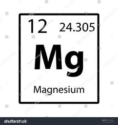Magnesium Periodic Table by Magnesium Periodic Table Element Icon On Stock Vector