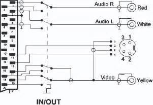 scart to rca and s adapter распиновка и описание pinouts ru