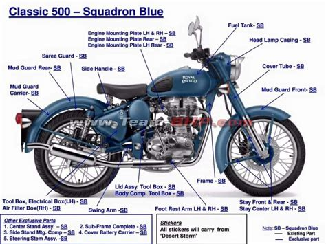 Cover Shock Yamaha Alfa Original 2016 royal enfield classic 500 squadron blue leaked
