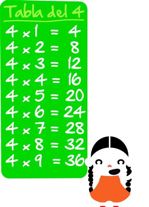 fotos tabla de multiplicar del 4 tablas de multiplicar matem 225 ticas primaria
