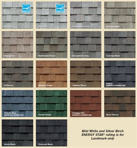 roof shingle colors viral infections blog articles roofing shingle colors viral infections blog articles