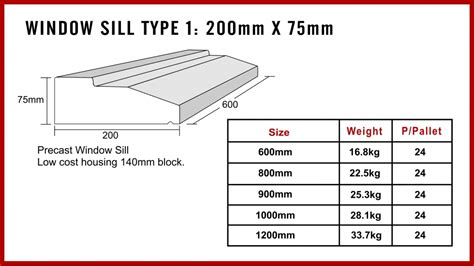 Types Of Window Sills Precast Concrete Products Window Sill Type 1 Algoa Cement