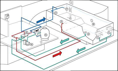 plomeria el arco kit di accessori circolazione per piscina in liner o pvc