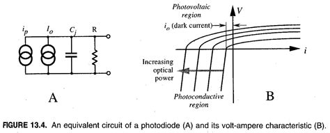shockley diode equation pdf diode equivalent circuit pdf 28 images diode equation and diode equivalent circuit pdf 28