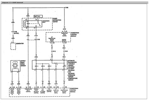 2001 dodge dakota wiring diagram wiring diagram with