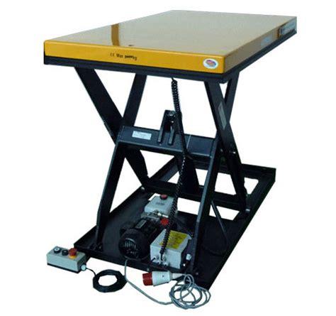 pedane idrauliche conveyor market piattaforme idrauliche