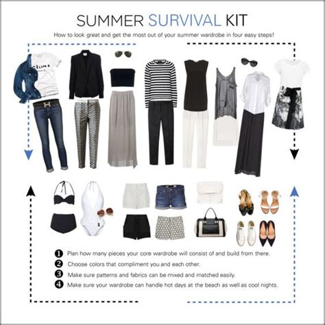 Summer Capsule Wardrobe by I Like Most Things In This Capsule Wardrobe Except The