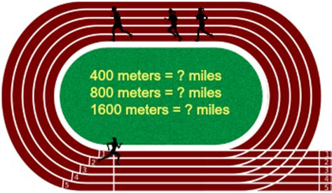 800 meters to how to convert 800 meters to study