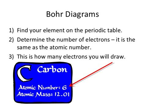 how do you make a diagram how to draw bohr diagrams slideshare