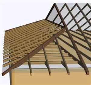 Hip Truss Roof Plated Wood Truss Hip End Styles Simpson Strong Tie
