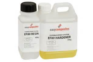 24x7eshop com 187 product categories 187 epoxy resin