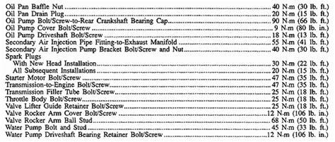 bolt and rod bolt torque specs