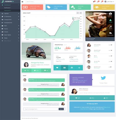 collection of 40 free and premium bootstrap admin themes collection of 40 free and premium bootstrap admin themes
