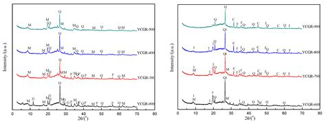 xrd pattern gypsum minerals free full text the fate of trace elements in