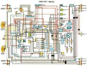 1969 vw beetle wiring diagram wordoflife me