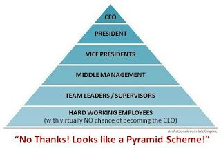 Pyramid Scheme The Office by Office Fight Jokes Atbp