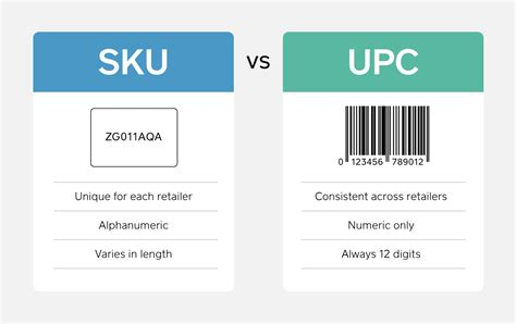 what is in law unit what is a sku and how should you use it