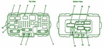 2005 Honda Crv Fuse Box Diagram 2006 Honda Crv Fuse Box Diagram Circuit Wiring Diagrams