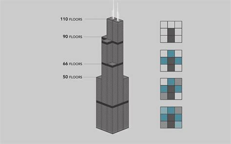 architecture gif sears tower animation gif find share on giphy
