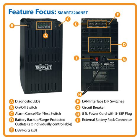 smartpro 120v 2 2kva 1 7kw line interactive ups tower