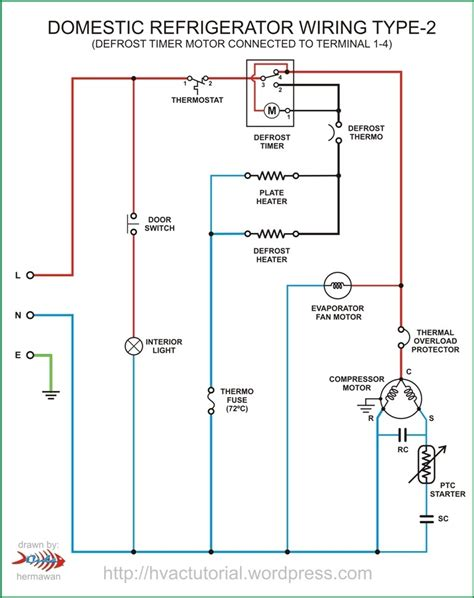 stunning tecumseh compressor wiring diagram photos