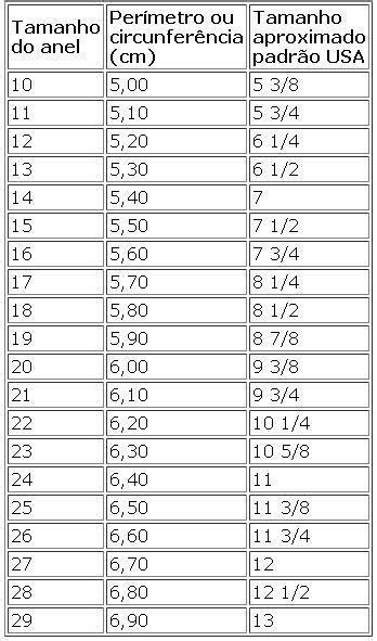 Multibela Joias: Tabela de conversão de tamanho dos anéis