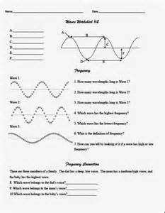 teaching the kid middle wave worksheet