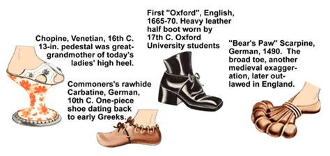 the history of your shoes shoeinfonet