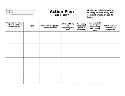 Plan Of Template 4 Sle Plan Templatereport Template Document