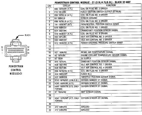 2001 dodge dakota headlight wiring diagram wiring