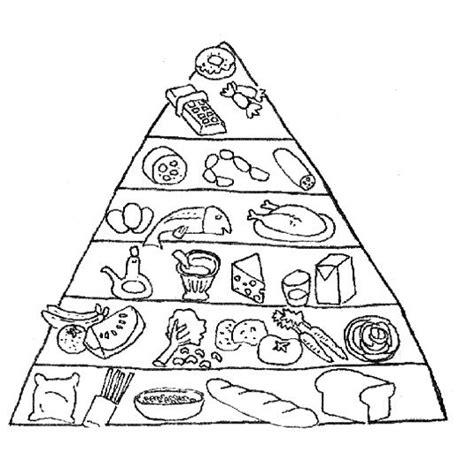 coloring page of the food pyramid food pyramid coloring and other on pinterest