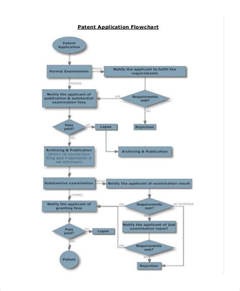 application flowchart flowchart application create a flowchart