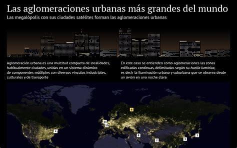 aglomeraciones urbanas las aglomeraciones urbanas m 225 s grandes del mundo sputnik