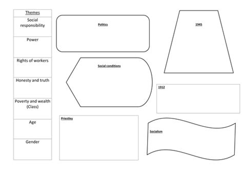 an inspector calls themes worksheet an inspector calls themes and context by jesspon
