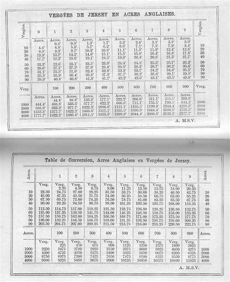 table de convertion conversions table diabetes inc