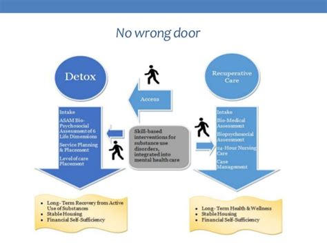 Interfaith Detox by Iengageu Interfaith Services