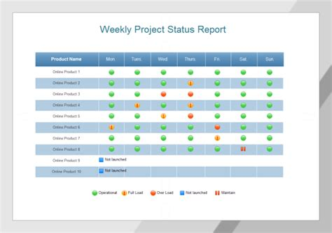 project weekly report template weekly project status report templates