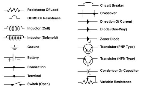 how to read automotive electrical wiring diagrams