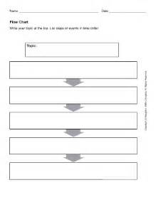 flow chart for filling in forms fill online printable