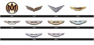 Bentley Logo History Aston Martin Logo Meaning And History Symbol Aston Martin