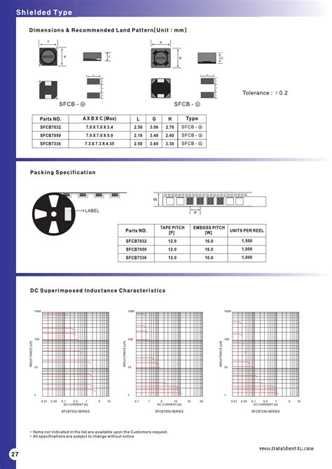 inductor function pdf datasheet of inductor pdf 28 images axial inductor datasheet 28 images 883 fixed inductors