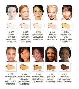 shades of skin color how to choose the best foundation makeup foundation