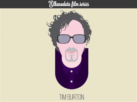 Quintessential Quotes From Cult Film Directors Tim Burton | quintessential quotes from cult film directors tim burton