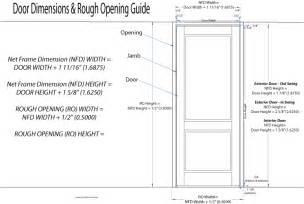 Exterior Door Dimensions Door Dimensions And Opening Guide