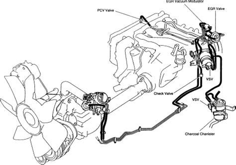 automotive service manuals 1997 toyota previa transmission control repair guides vacuum diagrams vacuum diagrams autozone com