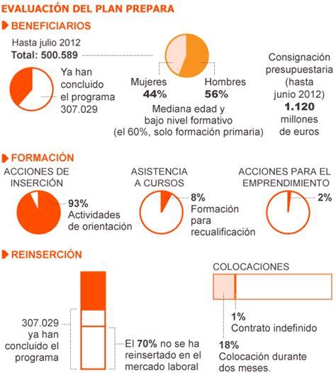 cuanto cobra un monotributista de salario familiar cuanto se cobra el salario familiar 2016